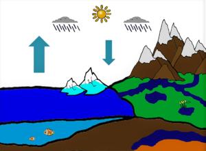 jocuri geografie hidrosfera